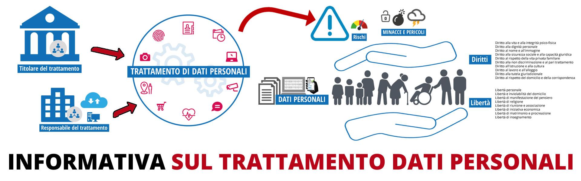 projit informativa privacy